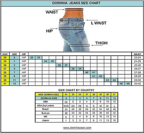Dorinha Jeans Wear Size Chart